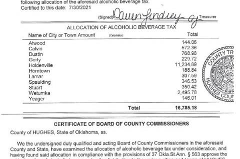County splits $16,785.18 in alcohol beverage taxes