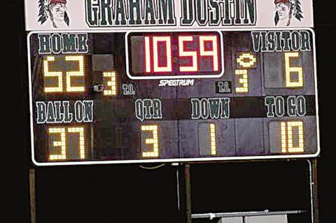 Graham-Dustin wins big