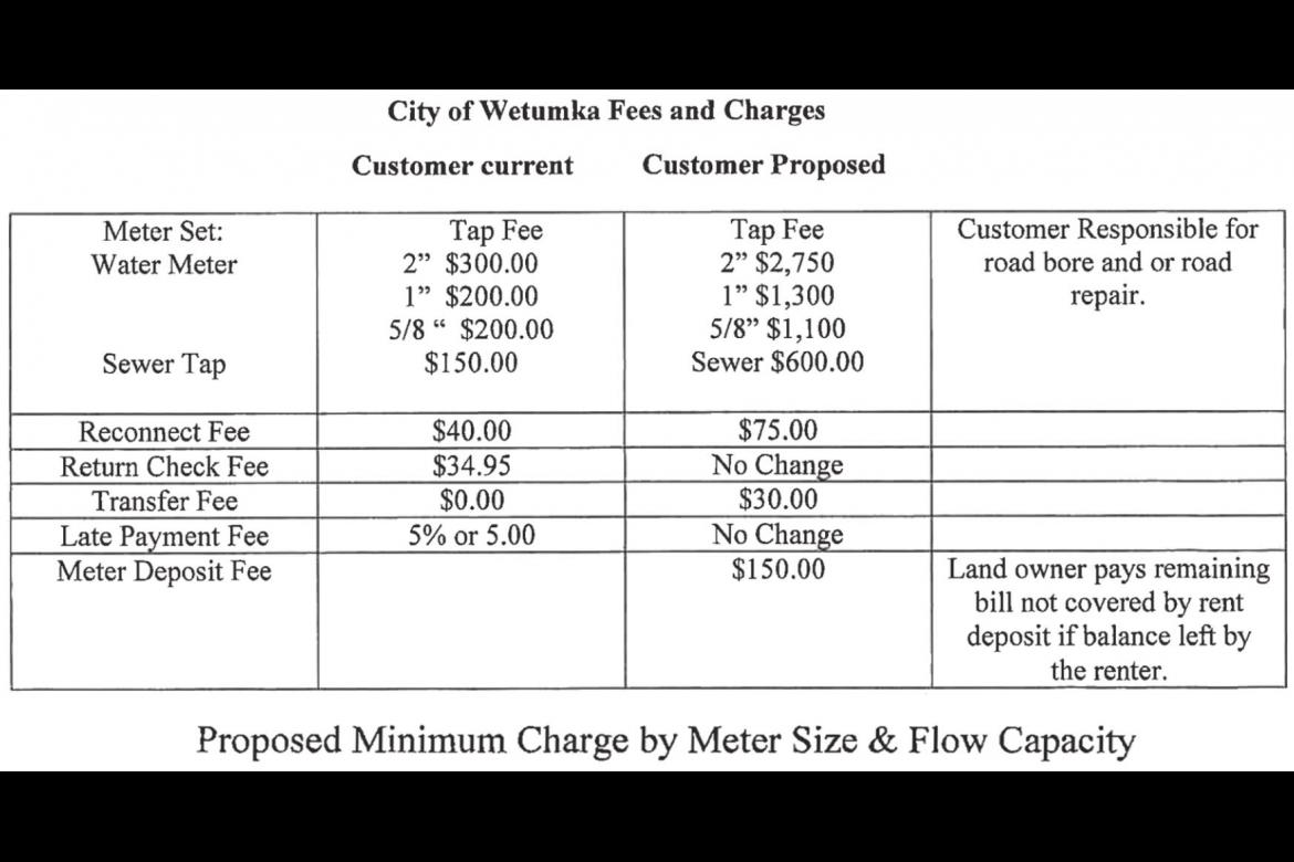 Proposed water rate increase discussed for Wetumka